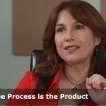 Acting: The process is the Product